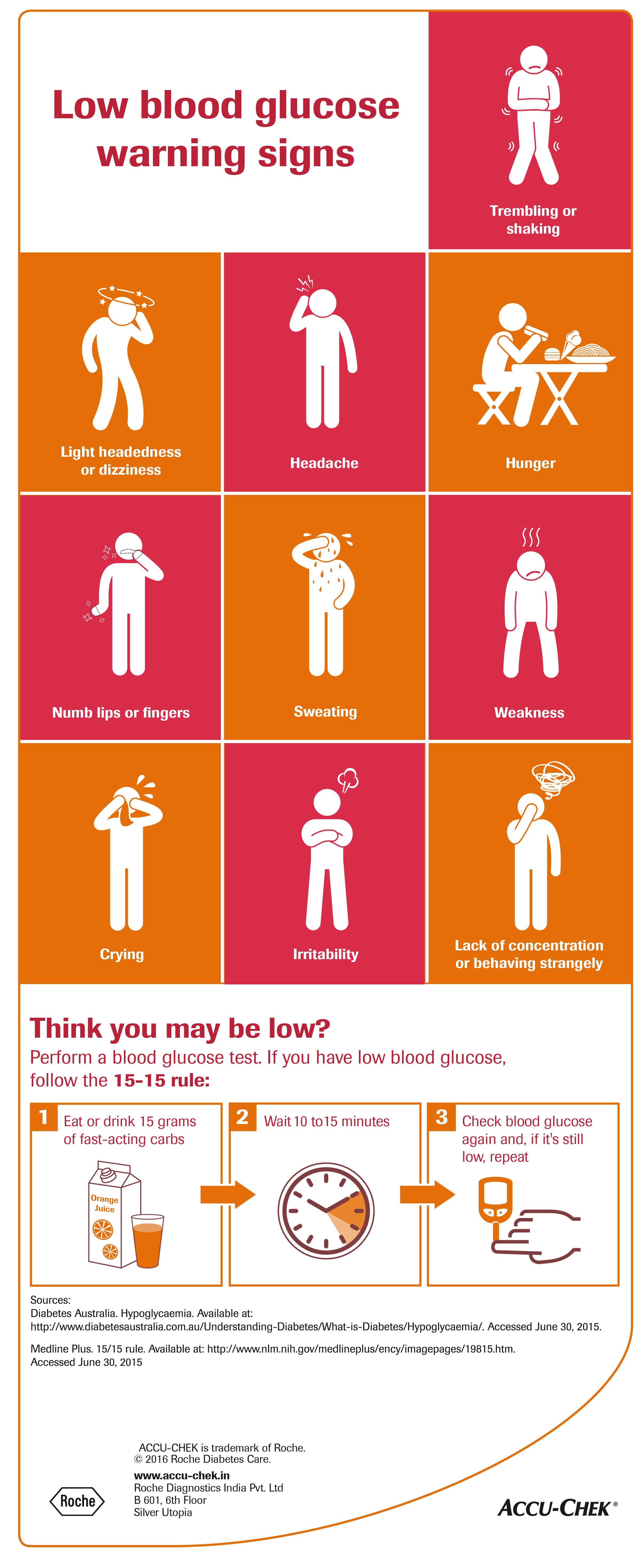 Low Blood Glucose Warning Signs   India